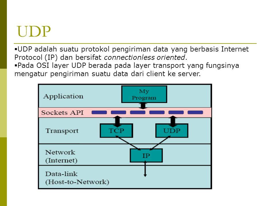 UDP UDP adalah suatu protokol pengiriman data yang berbasis Internet Protocol (IP) dan bersifat connectionless oriented.