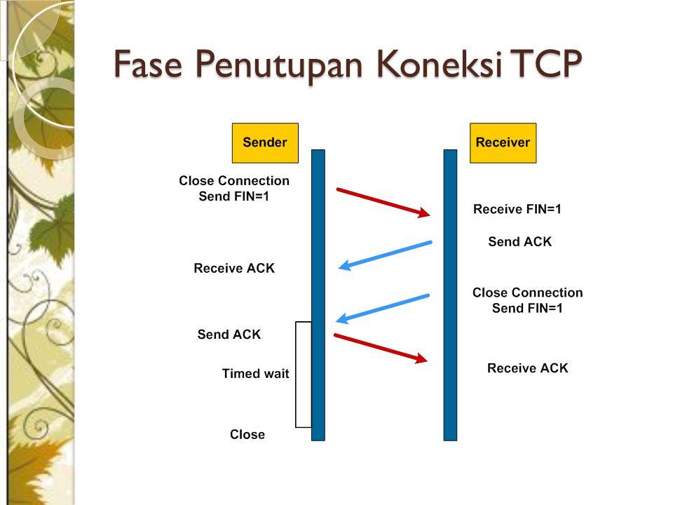 Fase Penutupan Koneksi TCP