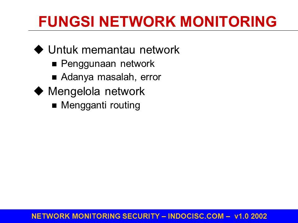 FUNGSI NETWORK MONITORING