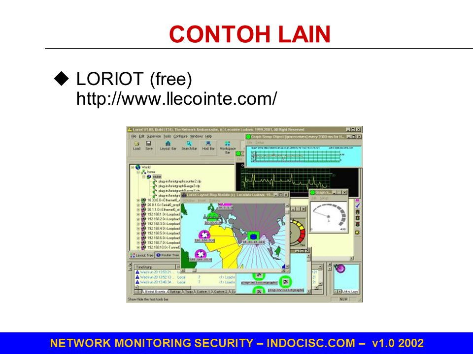 CONTOH LAIN LORIOT (free) http://www.llecointe.com/