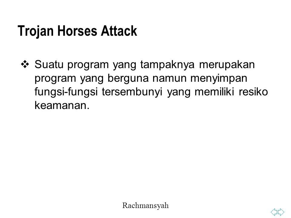 Trojan Horses Attack