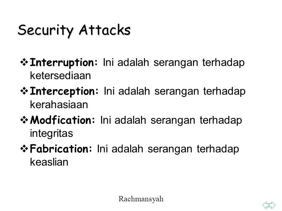 Security Attacks Interruption: Ini adalah serangan terhadap ketersediaan. Interception: Ini adalah serangan terhadap kerahasiaan.