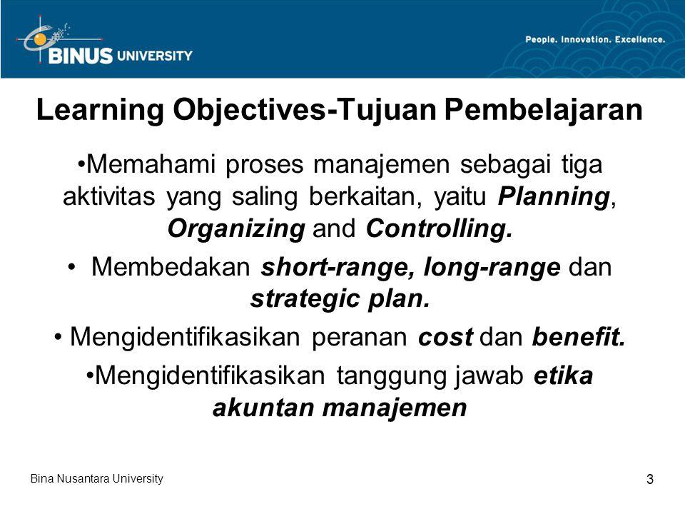 Learning Objectives-Tujuan Pembelajaran