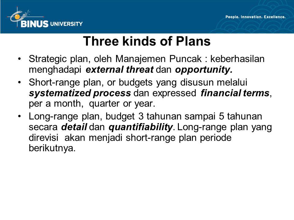 Three kinds of Plans Strategic plan, oleh Manajemen Puncak : keberhasilan menghadapi external threat dan opportunity.
