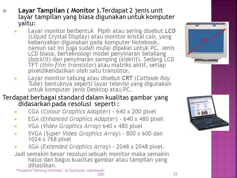 Layar Tampilan ( Monitor )