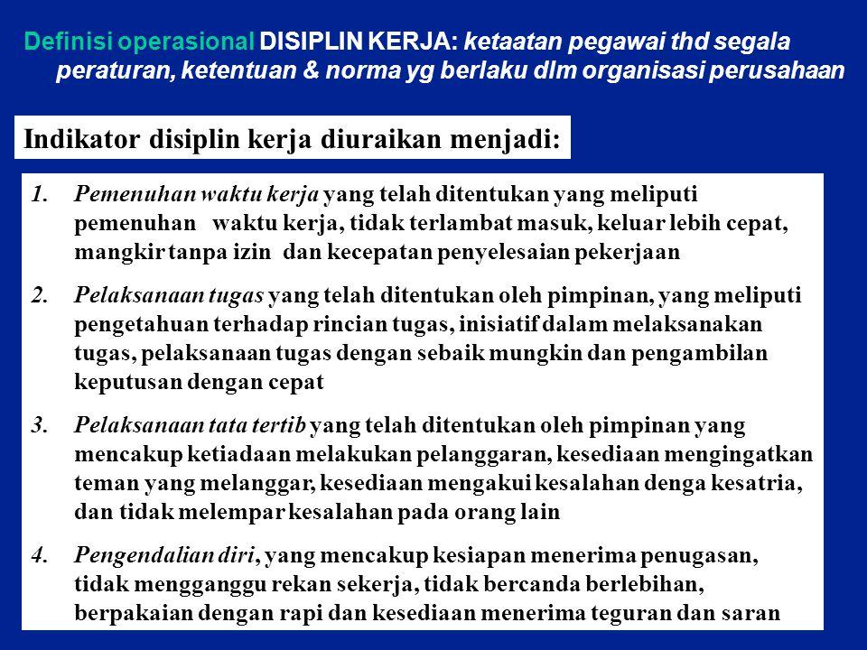 Indikator disiplin kerja diuraikan menjadi: