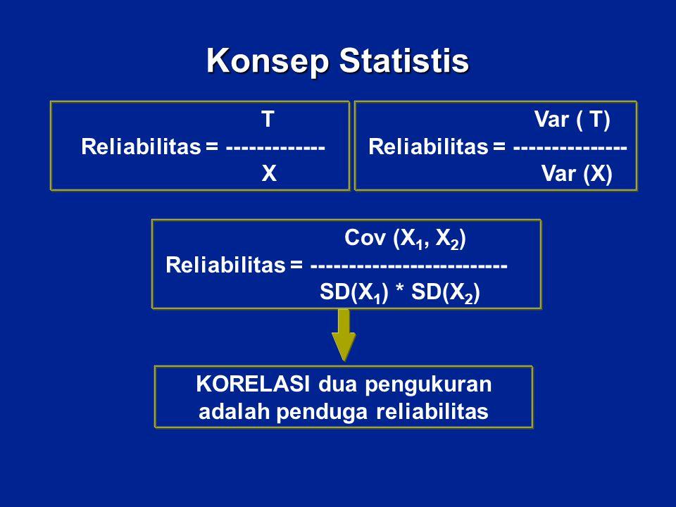 Konsep Statistis T Reliabilitas = ------------- X Var ( T)