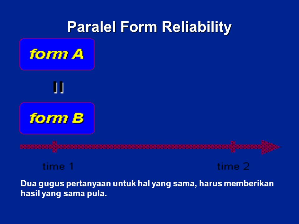 Paralel Form Reliability