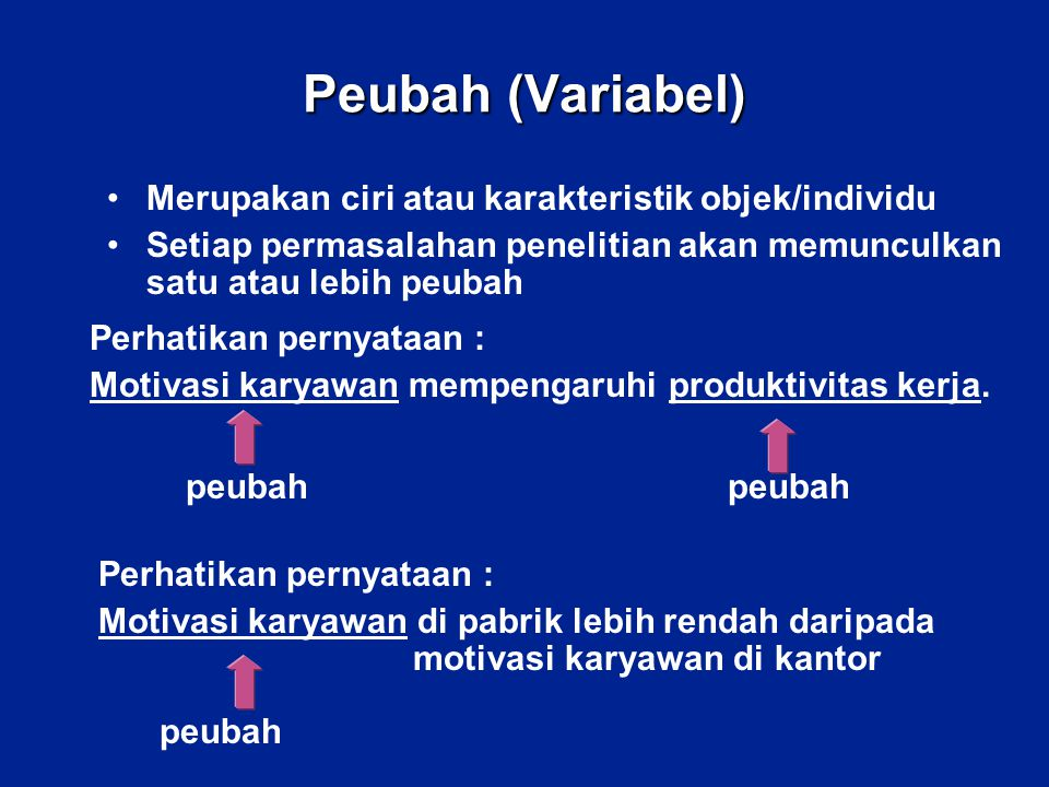 Peubah (Variabel) Merupakan ciri atau karakteristik objek/individu