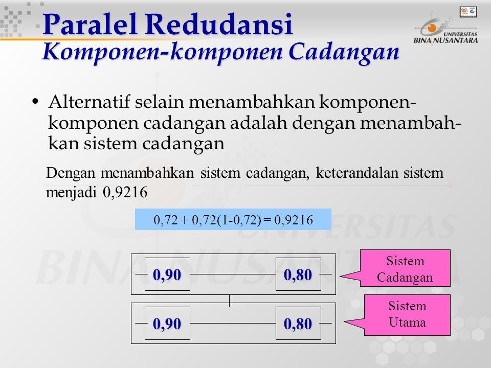 Paralel Redudansi Komponen-komponen Cadangan