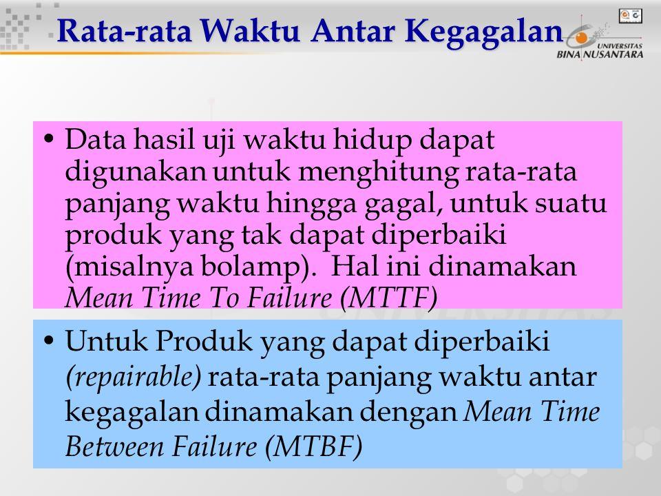 Rata-rata Waktu Antar Kegagalan