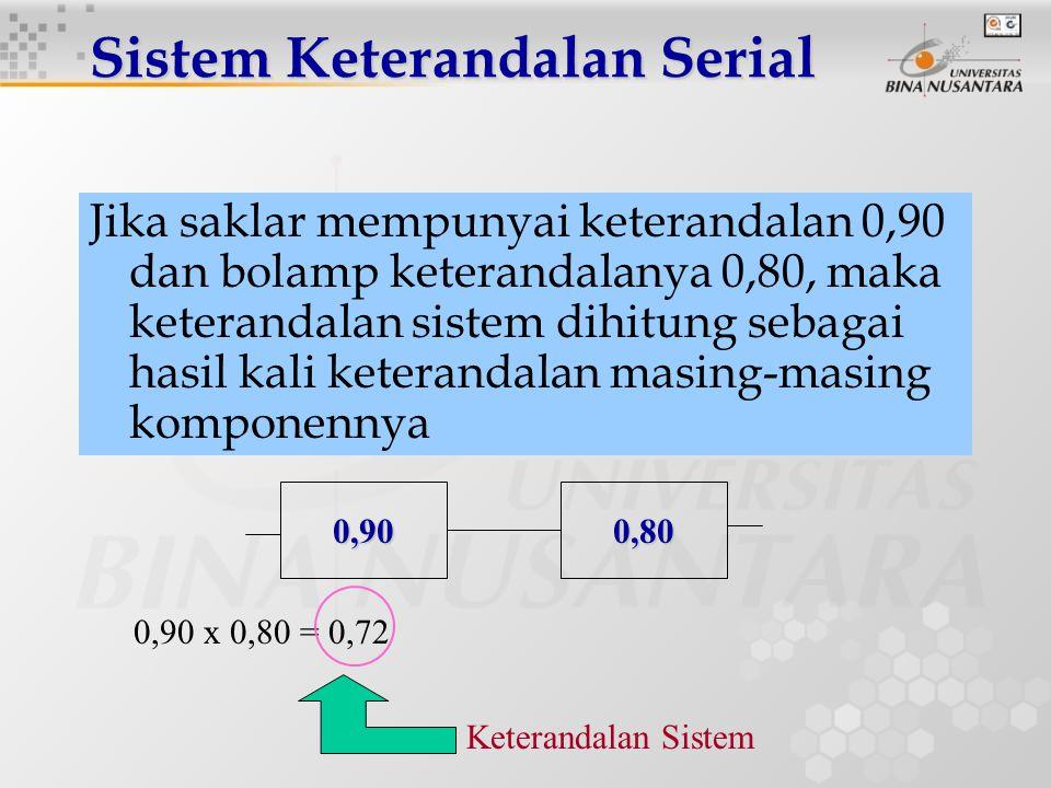 Sistem Keterandalan Serial