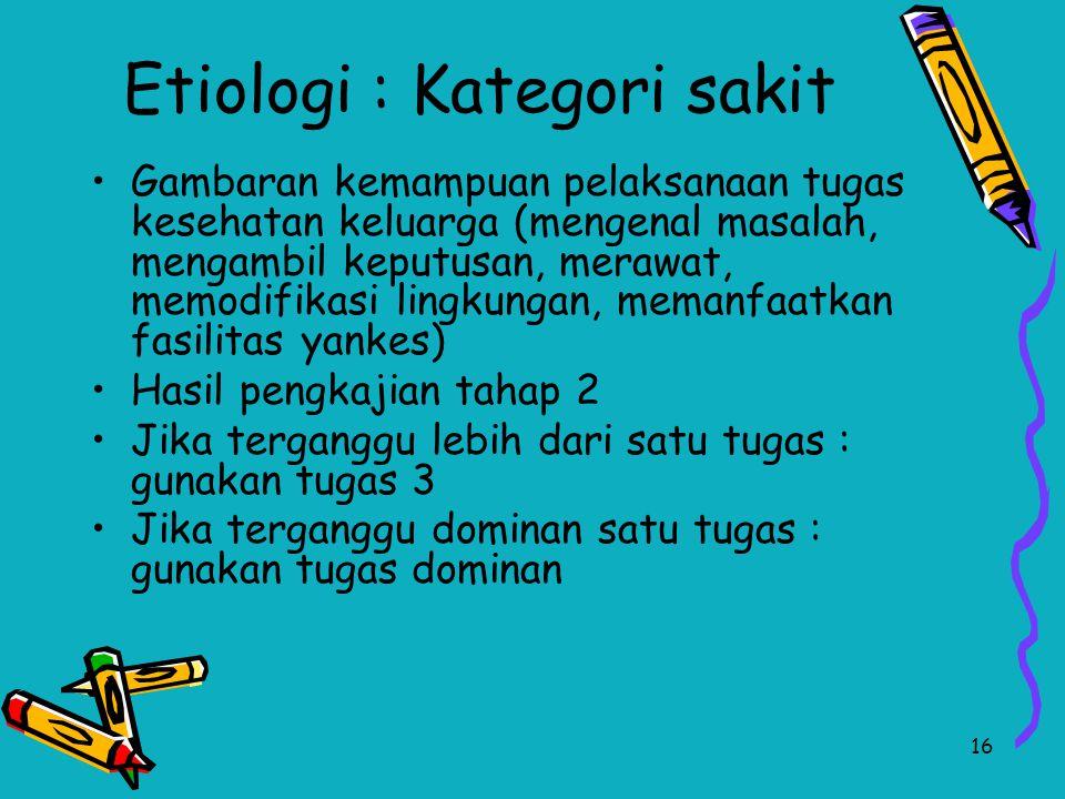 Etiologi : Kategori sakit