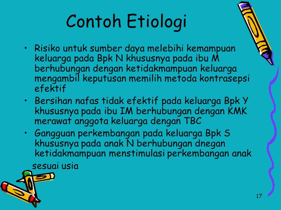 Contoh Etiologi