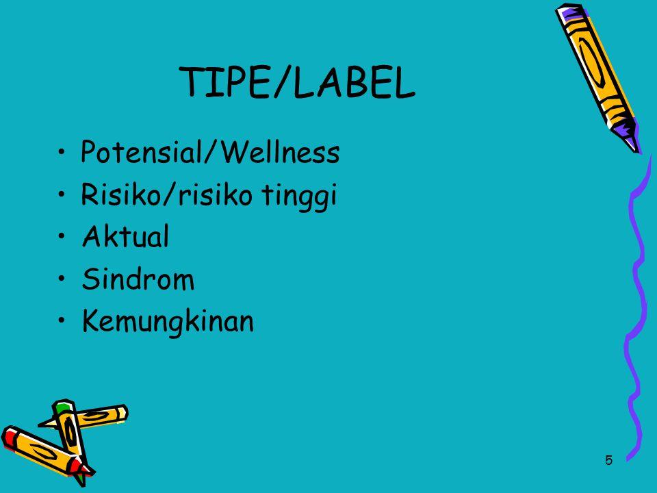 TIPE/LABEL Potensial/Wellness Risiko/risiko tinggi Aktual Sindrom