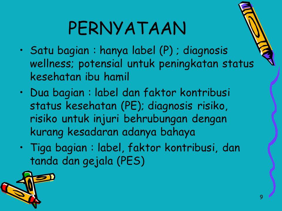 PERNYATAAN Satu bagian : hanya label (P) ; diagnosis wellness; potensial untuk peningkatan status kesehatan ibu hamil.
