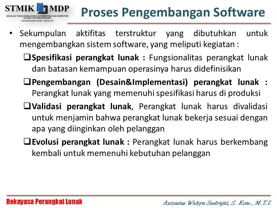 Proses Pengembangan Software