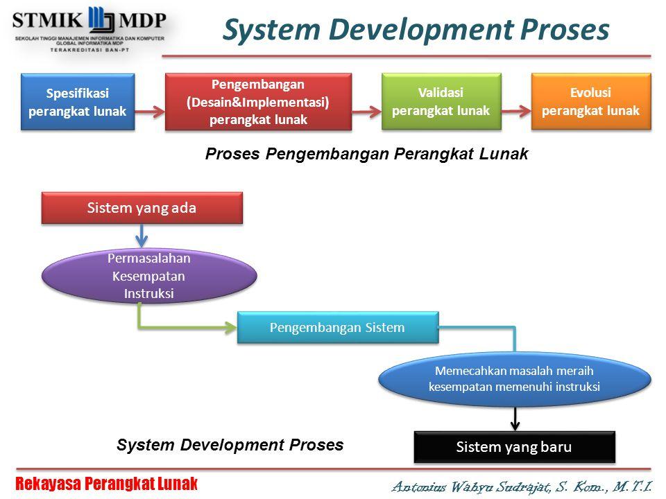 System Development Proses