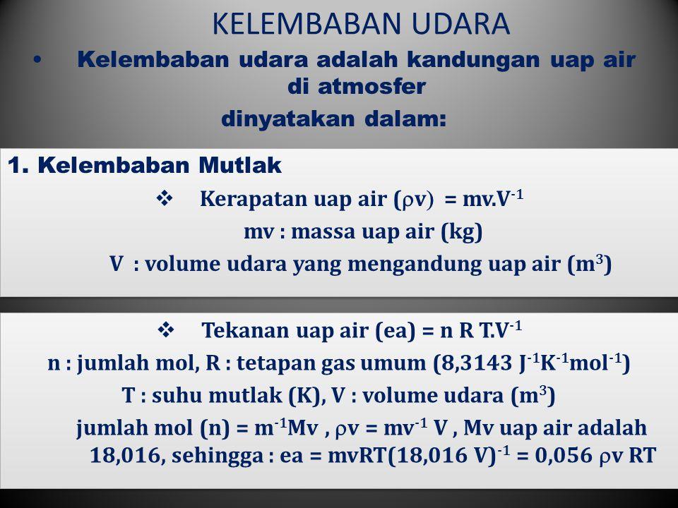 KELEMBABAN UDARA Kelembaban udara adalah kandungan uap air di atmosfer