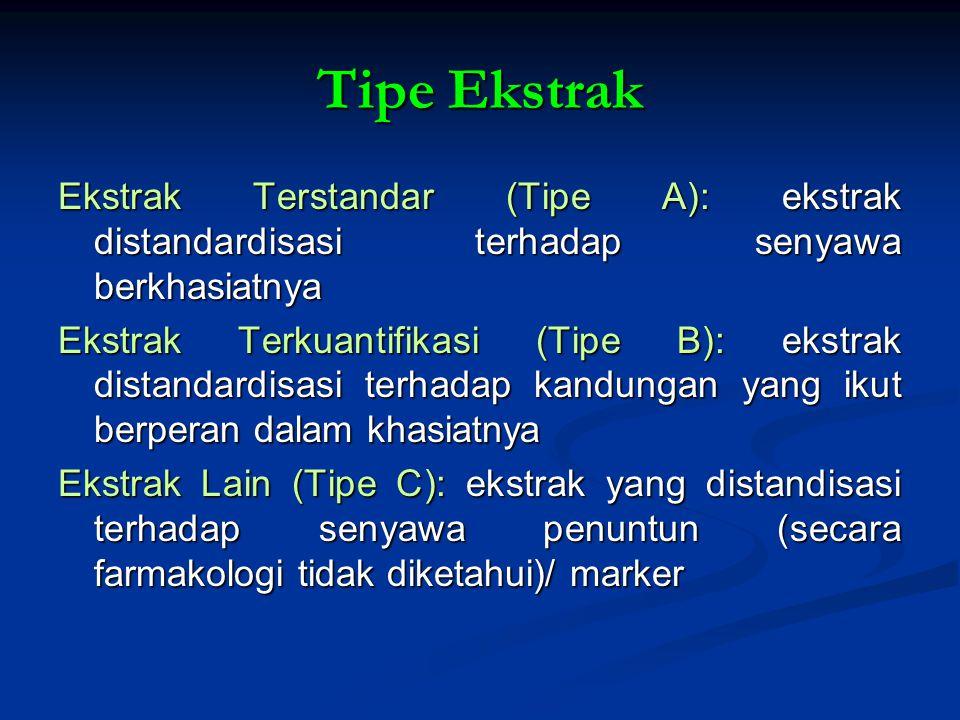 Tipe Ekstrak Ekstrak Terstandar (Tipe A): ekstrak distandardisasi terhadap senyawa berkhasiatnya.
