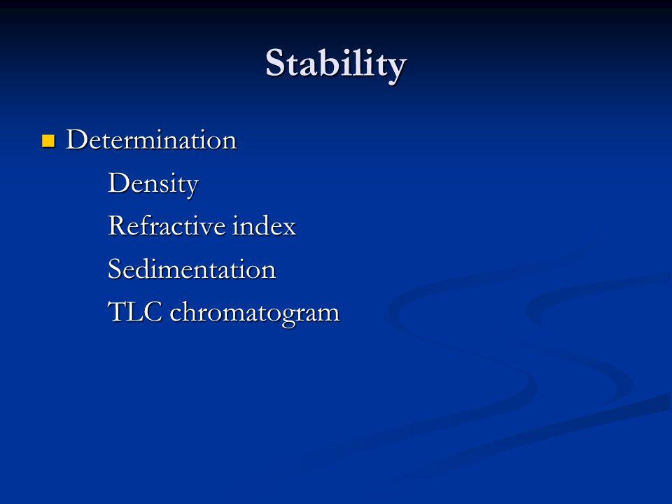 Stability Determination Density Refractive index Sedimentation