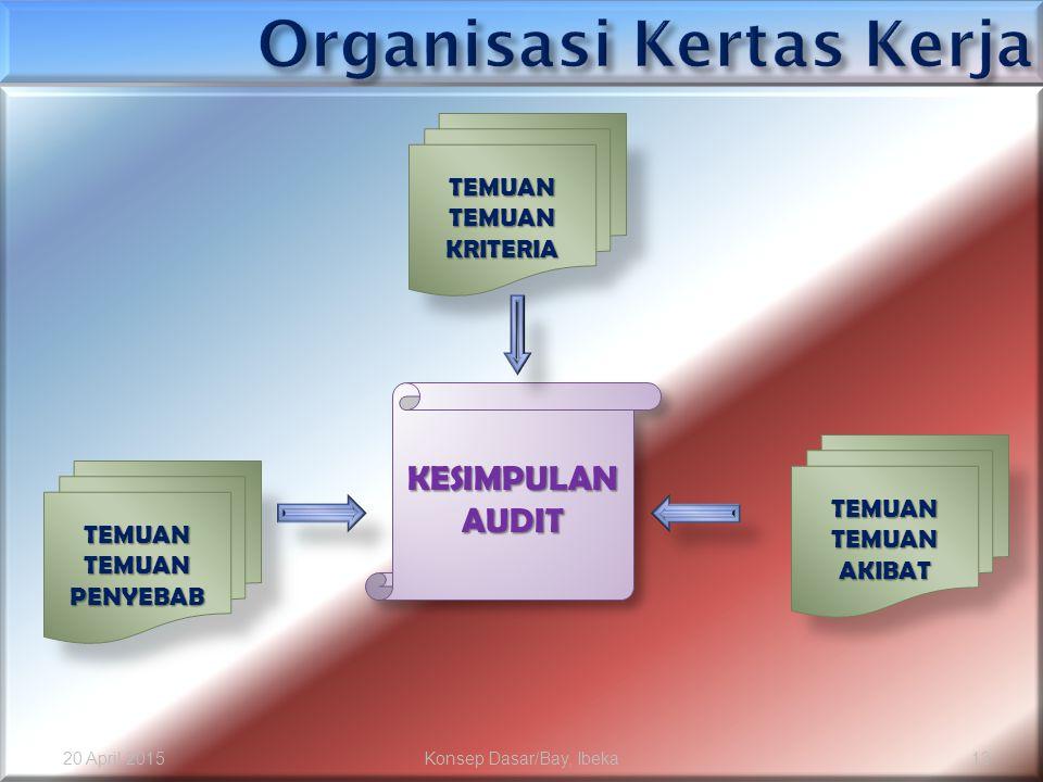 Organisasi Kertas Kerja
