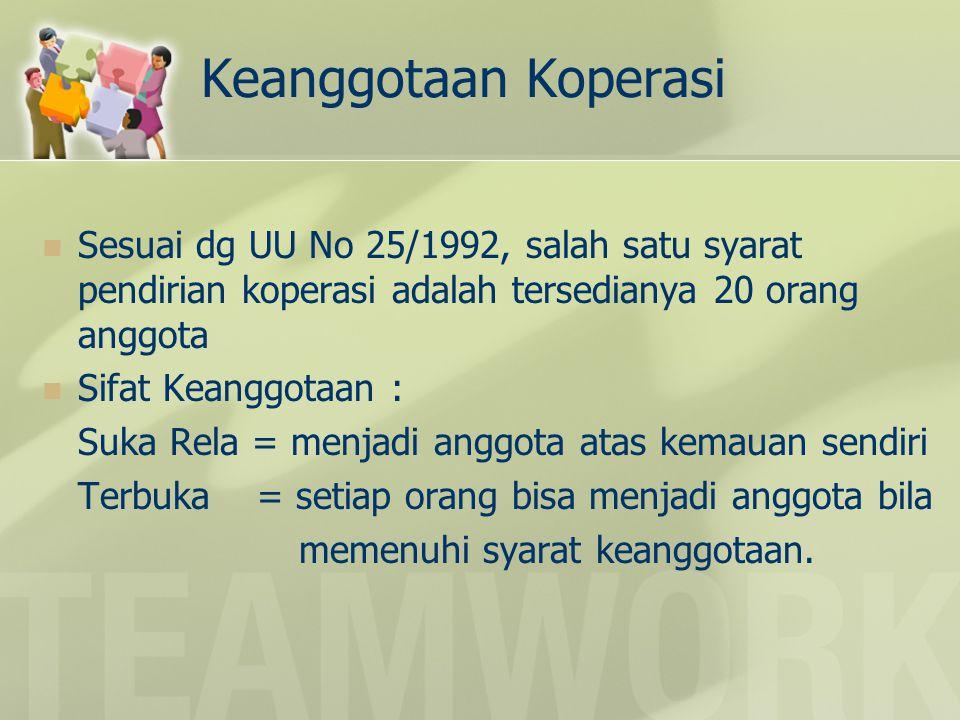 Keanggotaan Koperasi Sesuai dg UU No 25/1992, salah satu syarat pendirian koperasi adalah tersedianya 20 orang anggota.