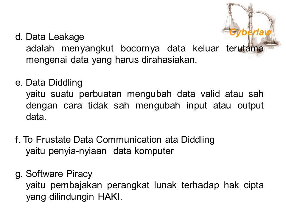 Cyberlaw d. Data Leakage. adalah menyangkut bocornya data keluar terutama mengenai data yang harus dirahasiakan.