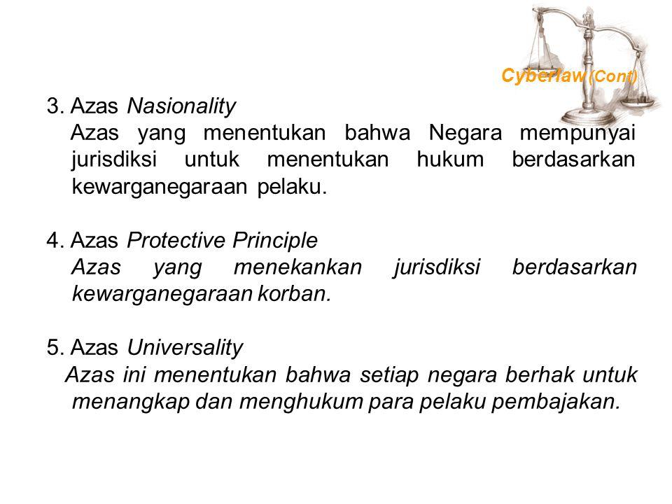 4. Azas Protective Principle