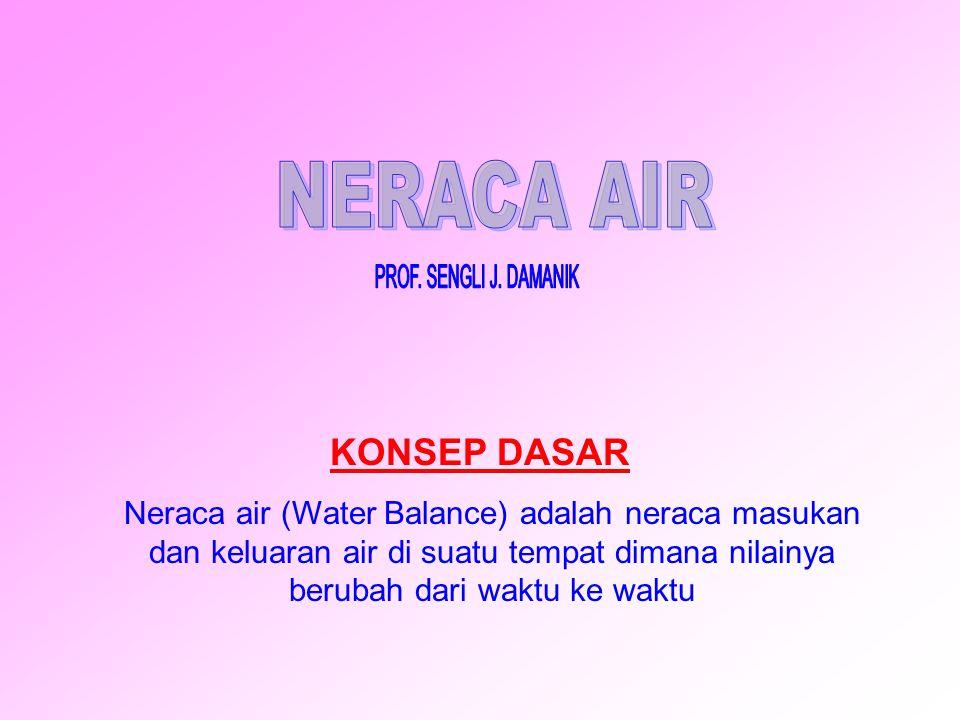 NERACA AIR PROF. SENGLI J. DAMANIK KONSEP DASAR