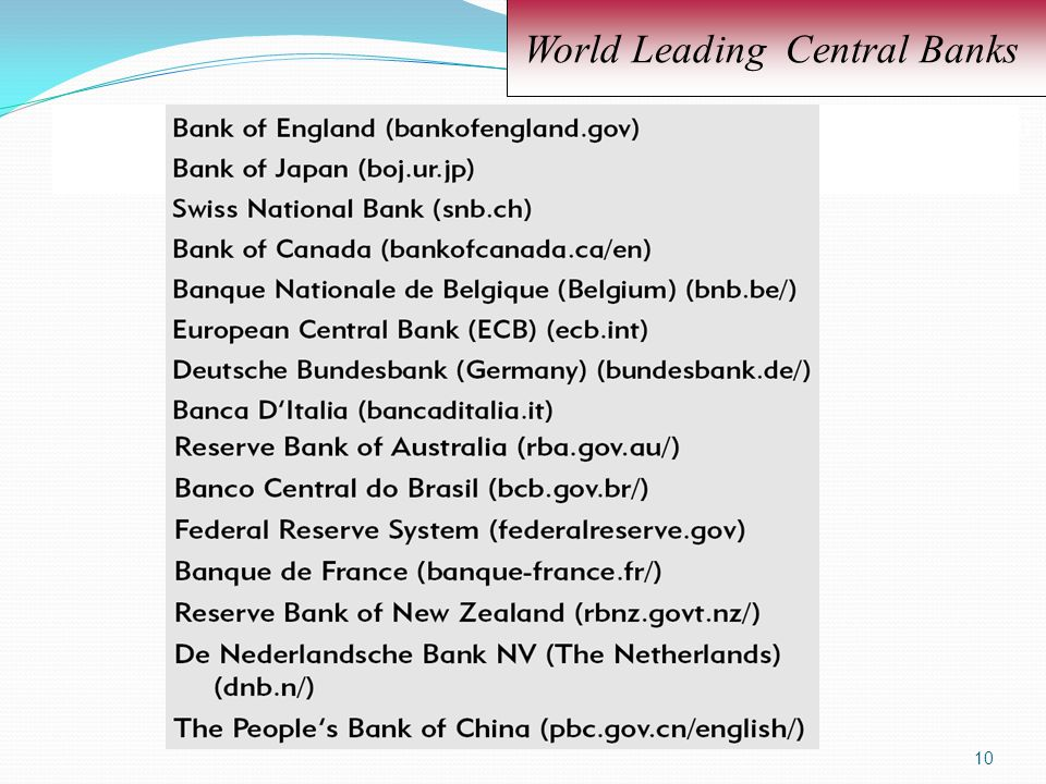 World Leading Central Banks