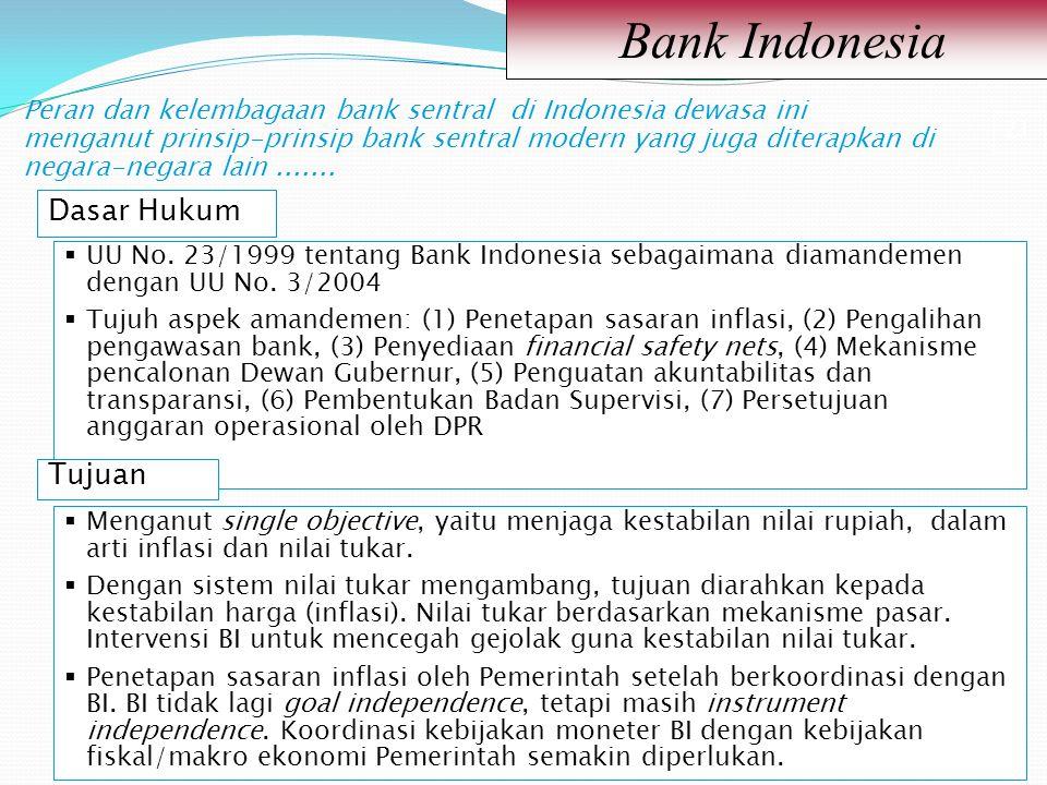 Bank Indonesia Dasar Hukum Tujuan