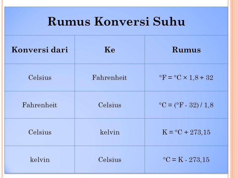 Rumus Konversi Suhu Konversi dari Ke Rumus Celsius Fahrenheit