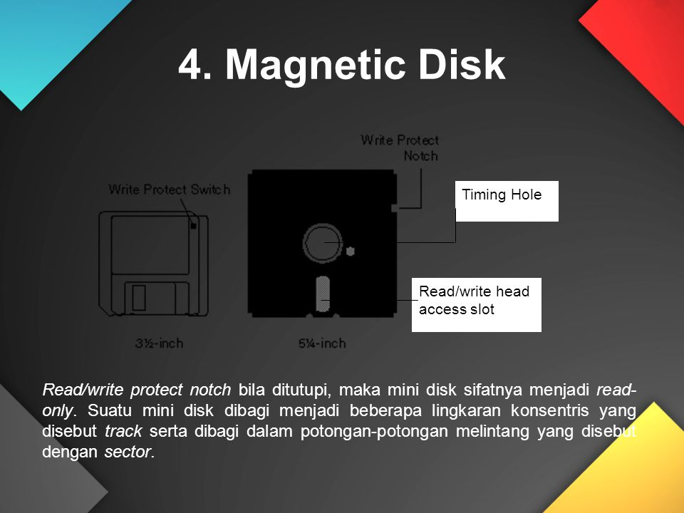 4. Magnetic Disk Timing Hole. Read/write head access slot.