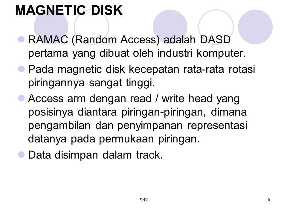 MAGNETIC DISK RAMAC (Random Access) adalah DASD pertama yang dibuat oleh industri komputer.