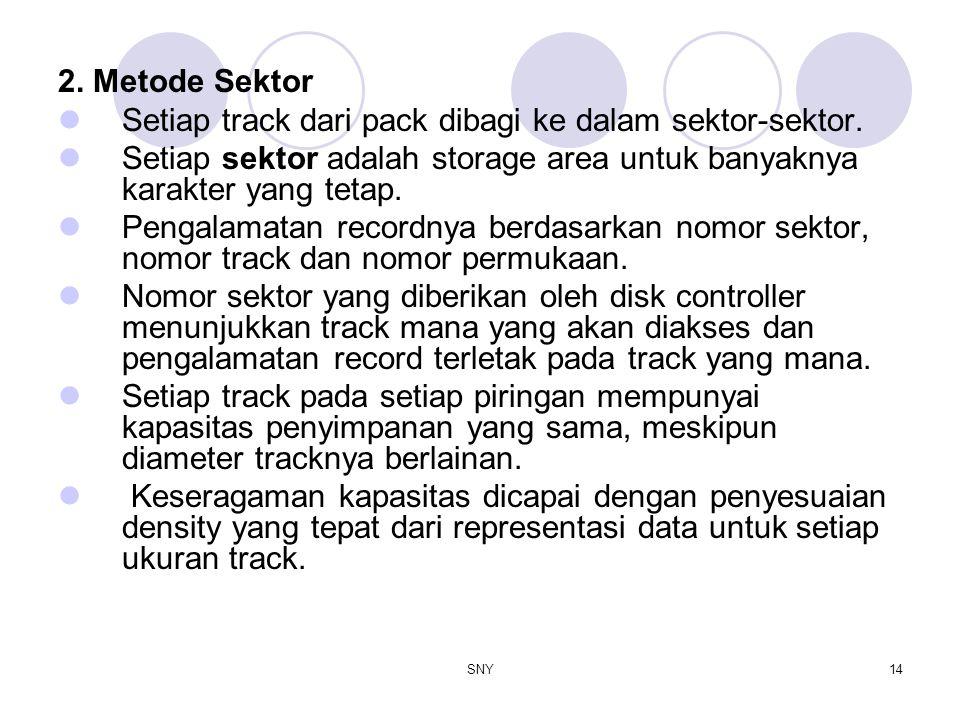 Setiap track dari pack dibagi ke dalam sektor-sektor.