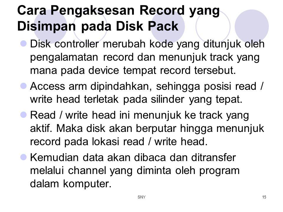 Cara Pengaksesan Record yang Disimpan pada Disk Pack