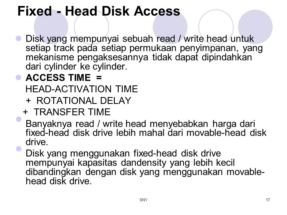 Fixed - Head Disk Access