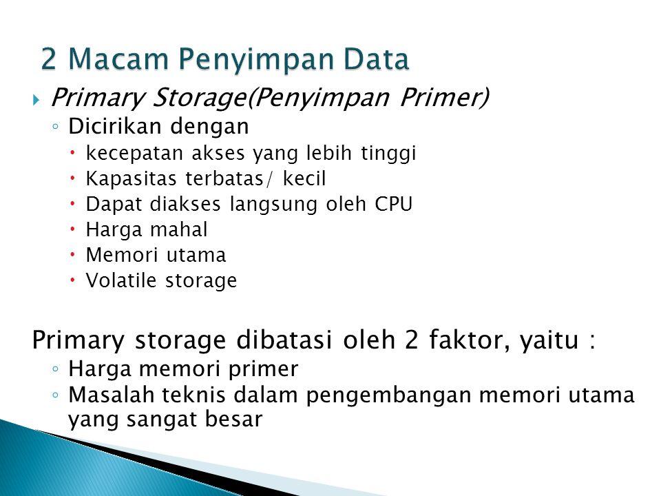 2 Macam Penyimpan Data Primary Storage(Penyimpan Primer)