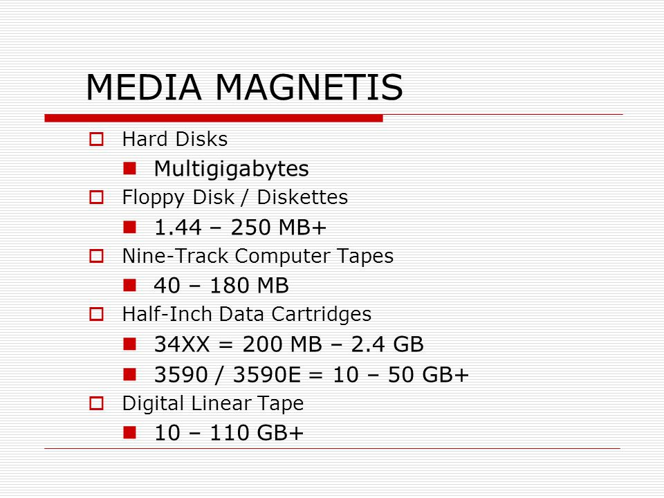 MEDIA MAGNETIS Multigigabytes 1.44 – 250 MB+ 40 – 180 MB