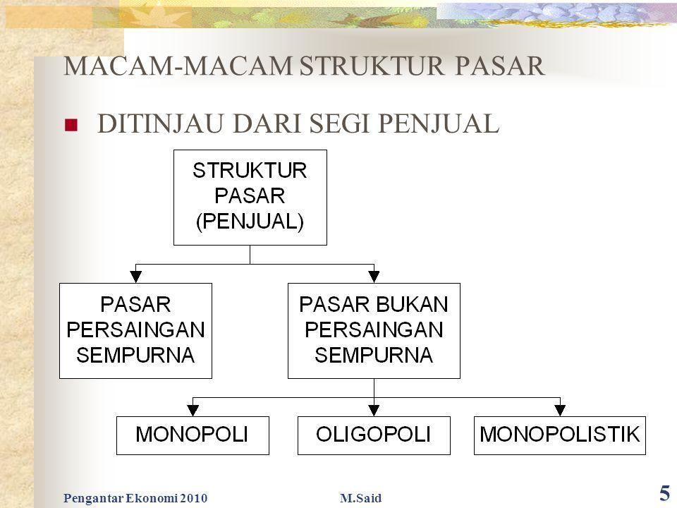 MACAM-MACAM STRUKTUR PASAR