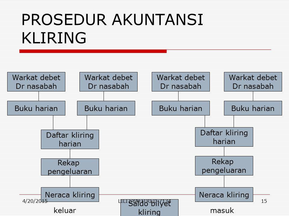 PROSEDUR AKUNTANSI KLIRING