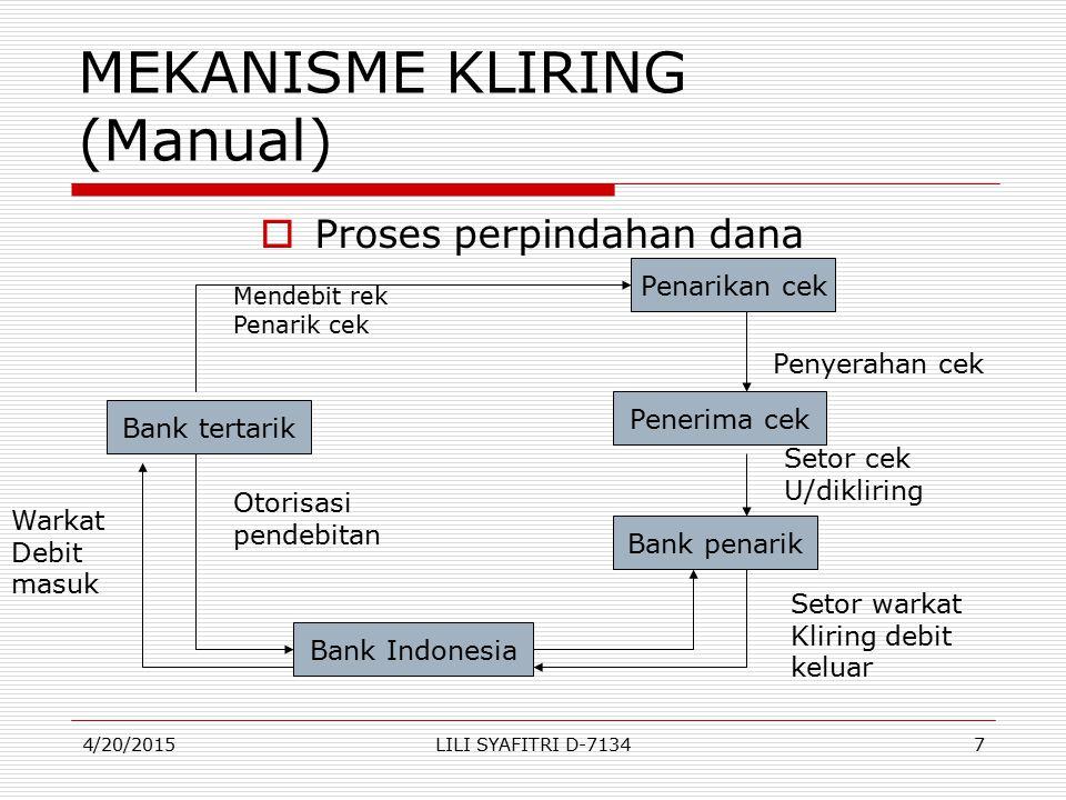 MEKANISME KLIRING (Manual)