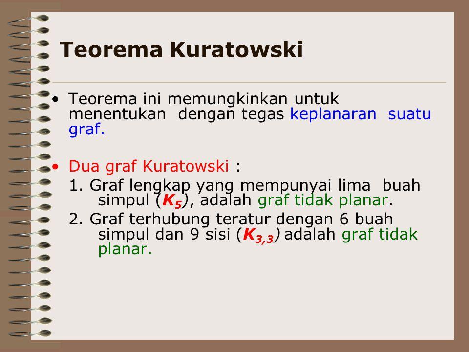 Teorema Kuratowski Teorema ini memungkinkan untuk menentukan dengan tegas keplanaran suatu graf. Dua graf Kuratowski :