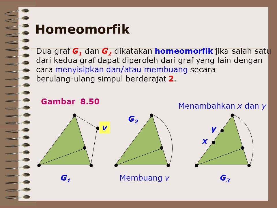 Homeomorfik Dua graf G1 dan G2 dikatakan homeomorfik jika salah satu