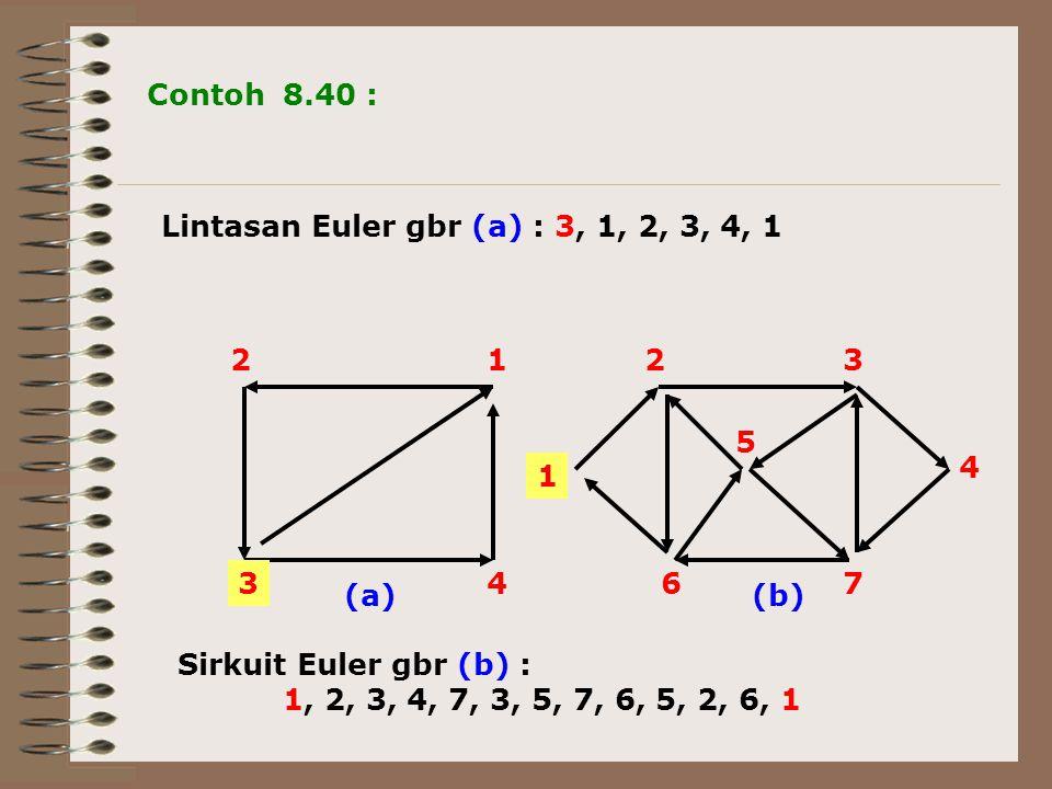Contoh 8.40 : Lintasan Euler gbr (a) : 3, 1, 2, 3, 4, 1. 1. 3. 4. 2. (a) 1. 2. 3. 4. 7. 6.
