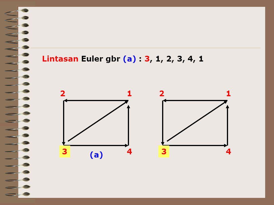 Lintasan Euler gbr (a) : 3, 1, 2, 3, 4, 1