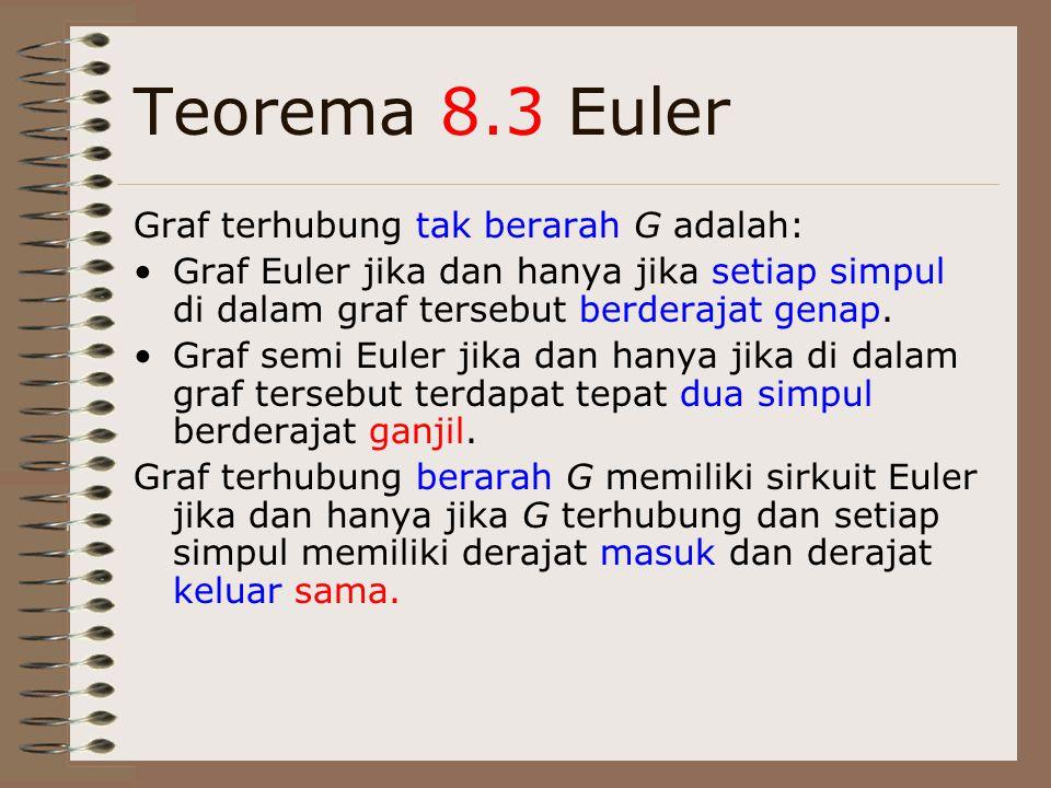 Teorema 8.3 Euler Graf terhubung tak berarah G adalah: