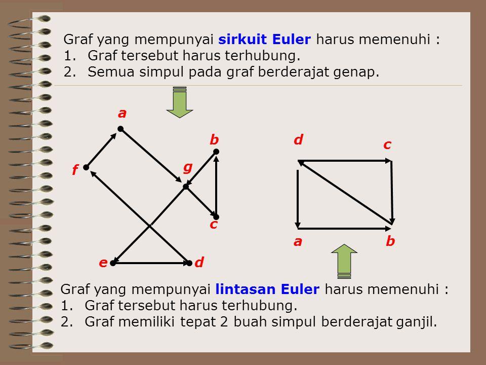 Graf yang mempunyai sirkuit Euler harus memenuhi :