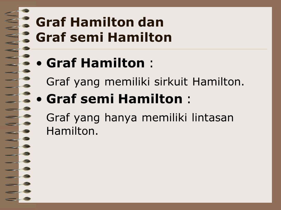 Graf Hamilton dan Graf semi Hamilton